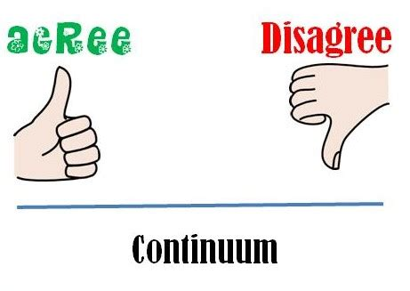 Sample TOEFL essay: do you agree or disagree with the
